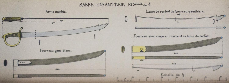 SwordsDB Standard Issue Infantry Sabers